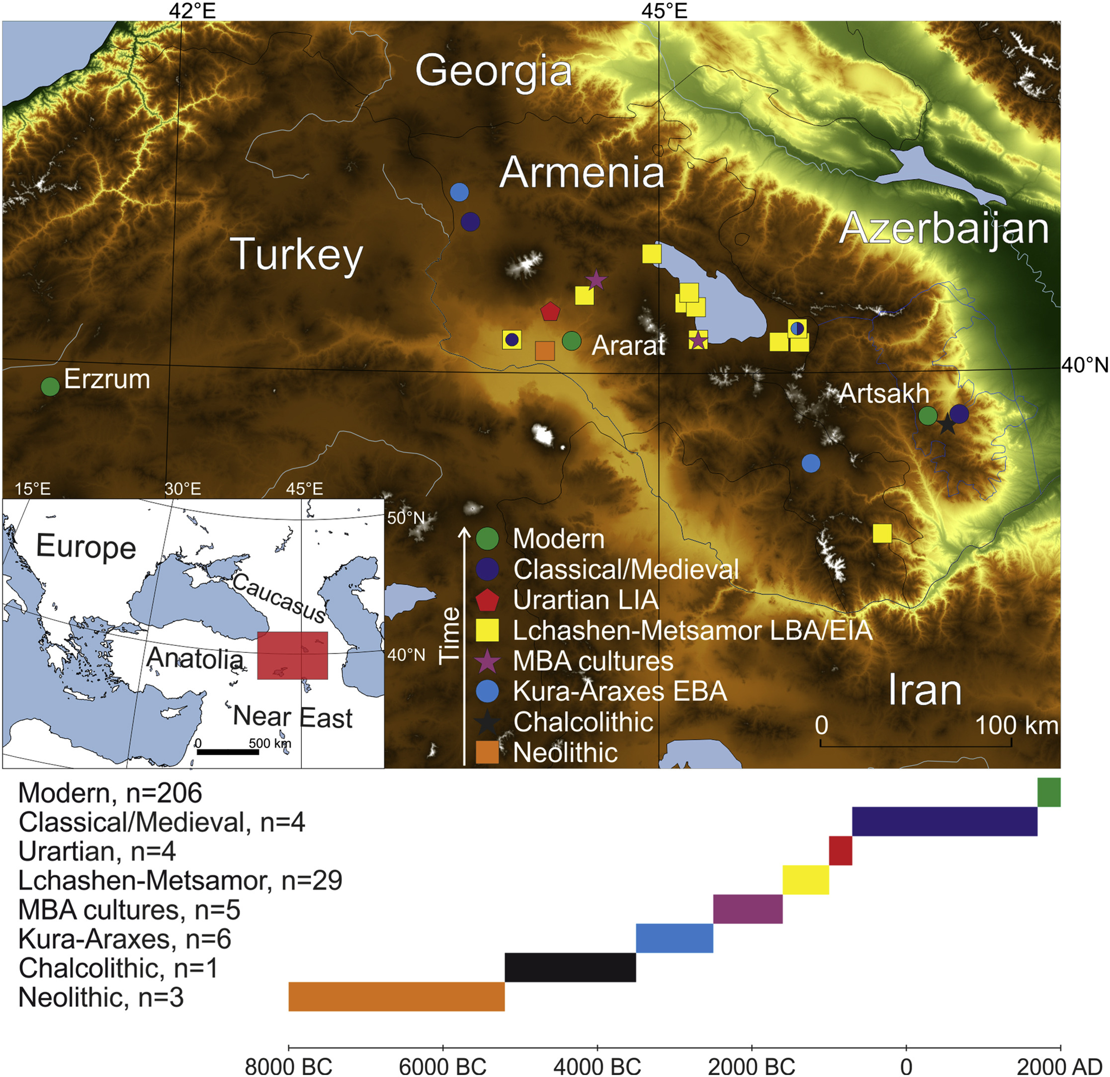 Maps of the Near East (insert) and Armenia with sampling and origin areas of ancient and modern individuals, respectively. EBA, early Bronze Age; MBA, middle Bronze Age; LBA, late Bronze Age; EIA, early Iron Age; LIA, late Iron Age.