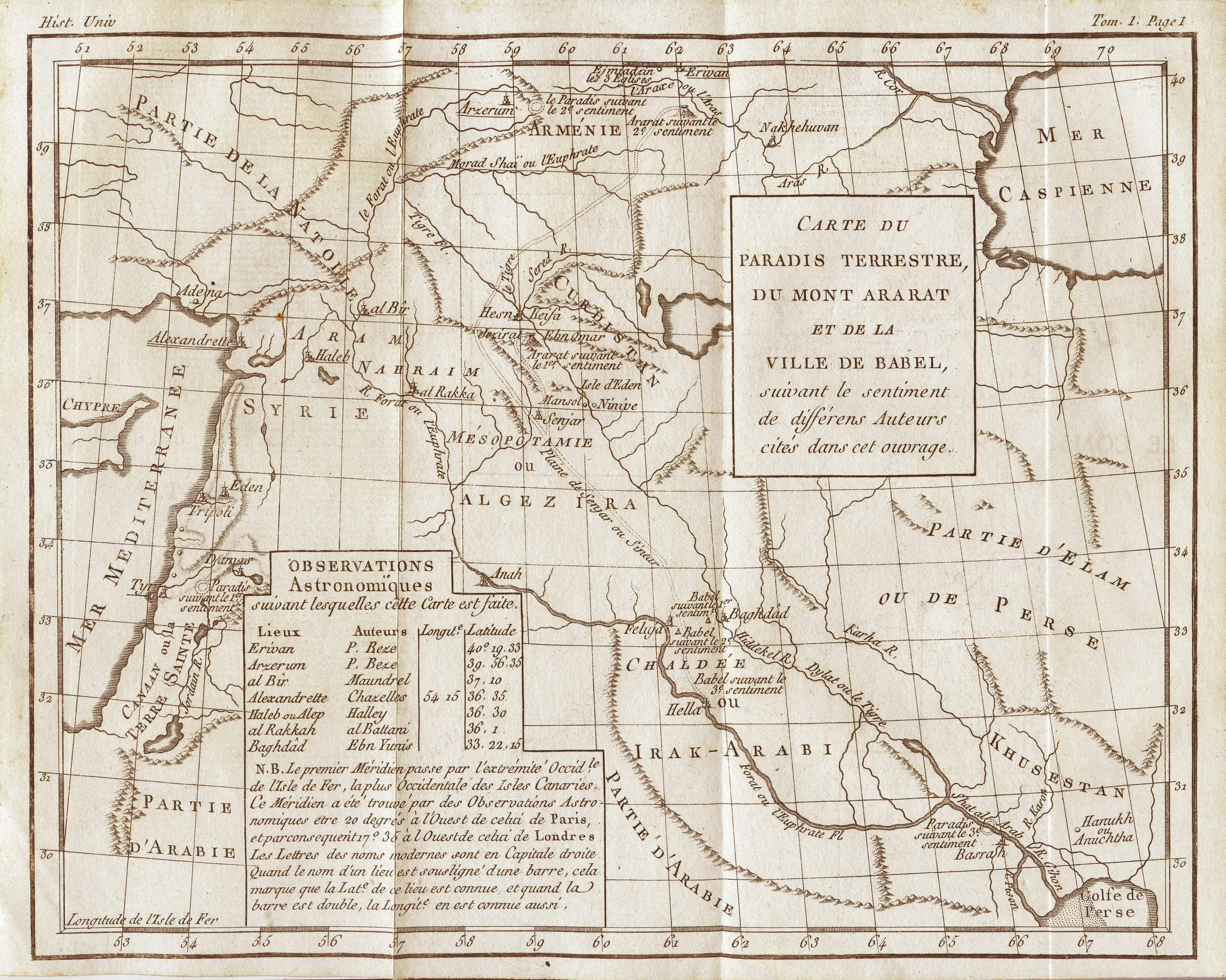 The Terrestrial Paradise (c.1780) by Louis Brion de la Tour from the 'Histoire Universelle depuis le Commencement du Monde'